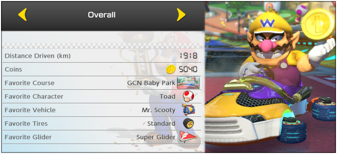 How to farm coins in Mario Kart 8 Deluxe